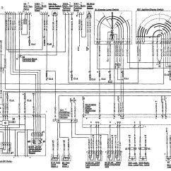Mercedes Wiring Diagram Symbols 99 Taurus Fuse Box Fine 230 Slk Explain The Accounting
