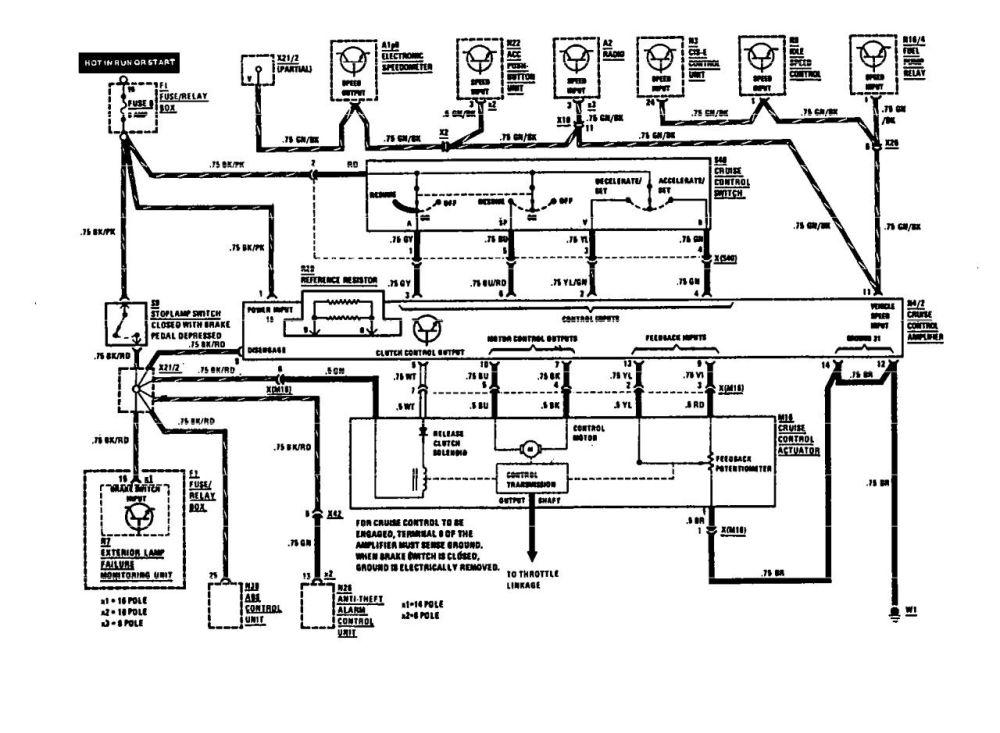 medium resolution of wiring diagram 1987 mercedes benz 420sel wiring diagram post mercedes 560sec wiring diagram