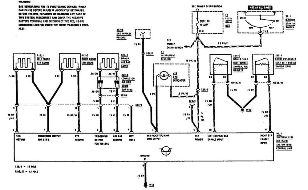 medium resolution of mercedes benz 560sec 1990 wiring diagrams