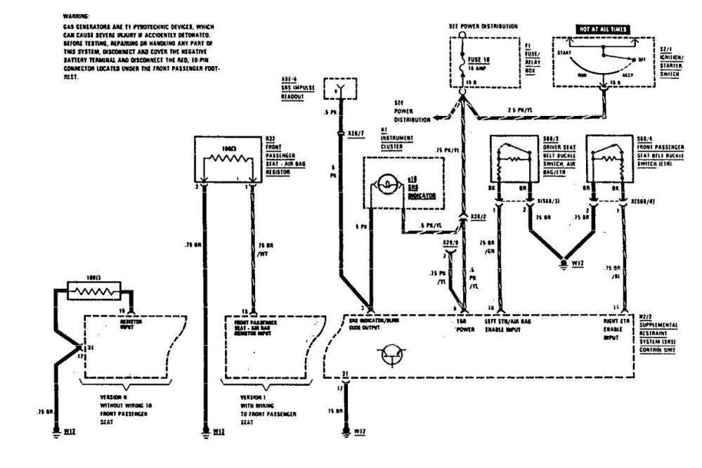 medium resolution of mercedes 560sec wiring diagram u2022 wiring diagram for free 2005 s500 fuse box chart 2005 s500 fuse box chart