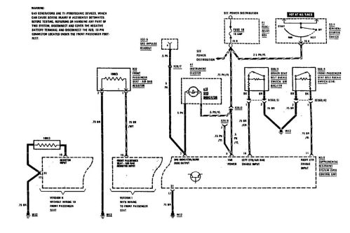small resolution of mercedes 560sec wiring diagram u2022 wiring diagram for free 2005 s500 fuse box chart 2005 s500 fuse box chart