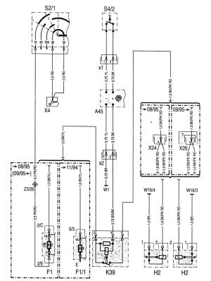 MercedesBenz C220 (1994  1996)  wiring diagrams  horn