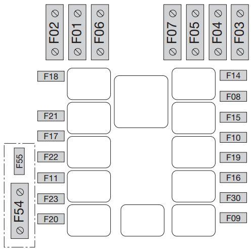 Fiat Punto Classic (2005 – 2011)