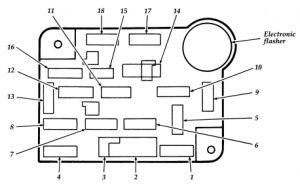 Ford ESeries E250 E250 (1995 – 2014) – fuse box diagram
