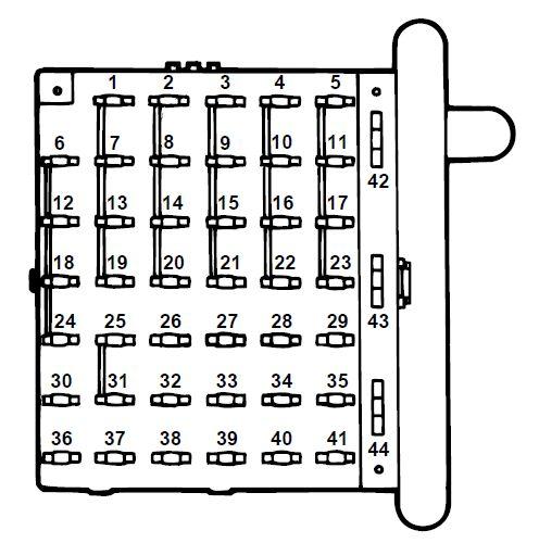 a6 c4 fuse box