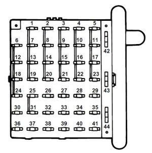 Ford ESeries E350 E350 E 350 (1997) – fuse box diagram  CARKNOWLEDGE