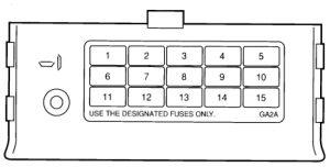 Ford Probe (1992 – 1997) – fuse box diagram  CARKNOWLEDGE