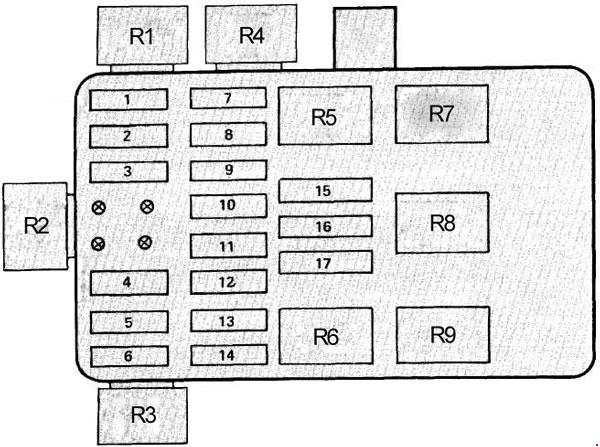 1986 cadillac fuse box diagram