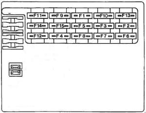 Fiat Marea – fuse box diagram  CARKNOWLEDGE