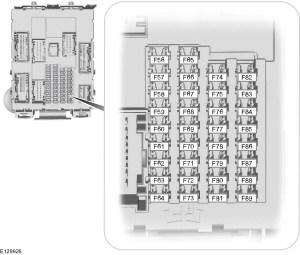 Ford Focus mk3 (2015) – fuse box diagram (USA version)  CARKNOWLEDGE