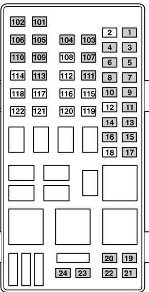 Ford Transit mk6 (2000  2005) – fuse box diagram (EU version)  CARKNOWLEDGE