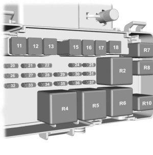 Ford Transit mk7 (2006  2014) – fuse box (EU version