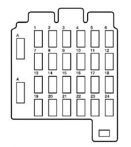 GMC C-Series mk3 (Third Generation; 2003 – 2009)