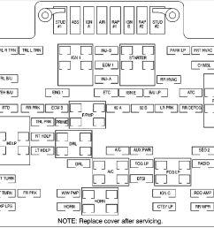 gmc denali 2001 fuse box diagram carknowledge [ 1165 x 902 Pixel ]
