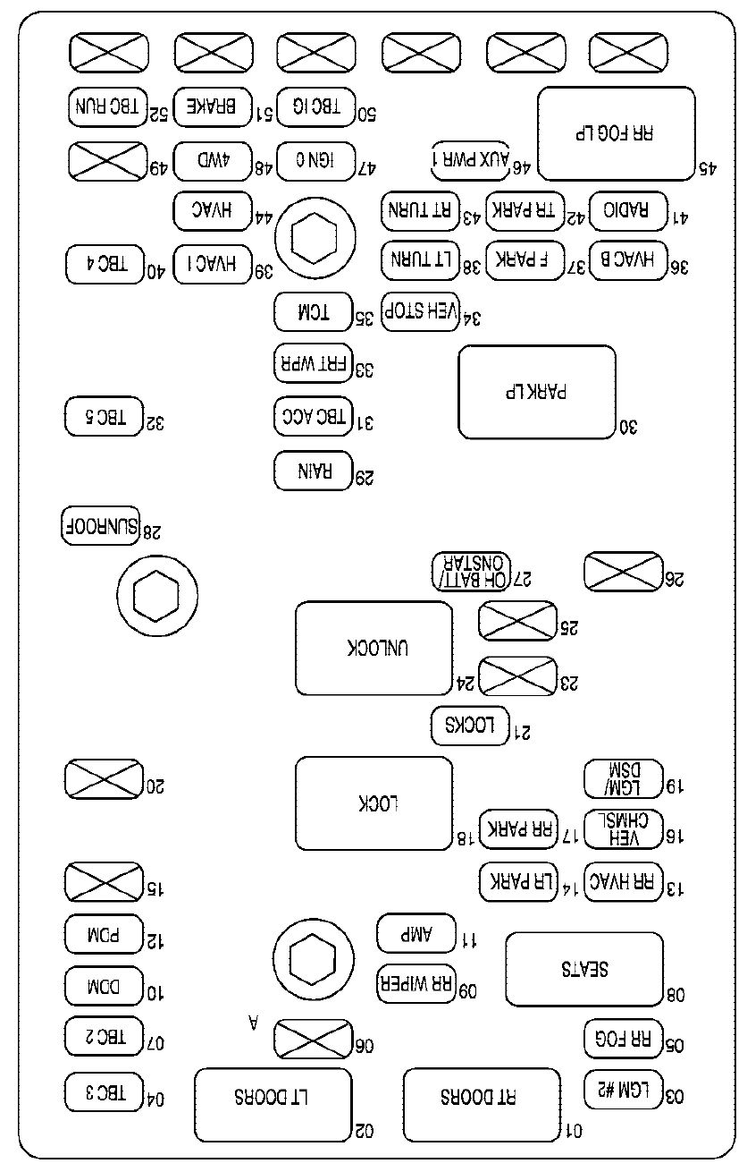 medium resolution of gmc envoy mk2 fuse box diagram rear underseat fuse