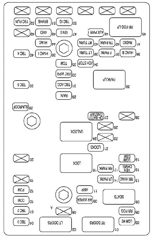 small resolution of gmc envoy mk2 fuse box diagram rear underseat fuse
