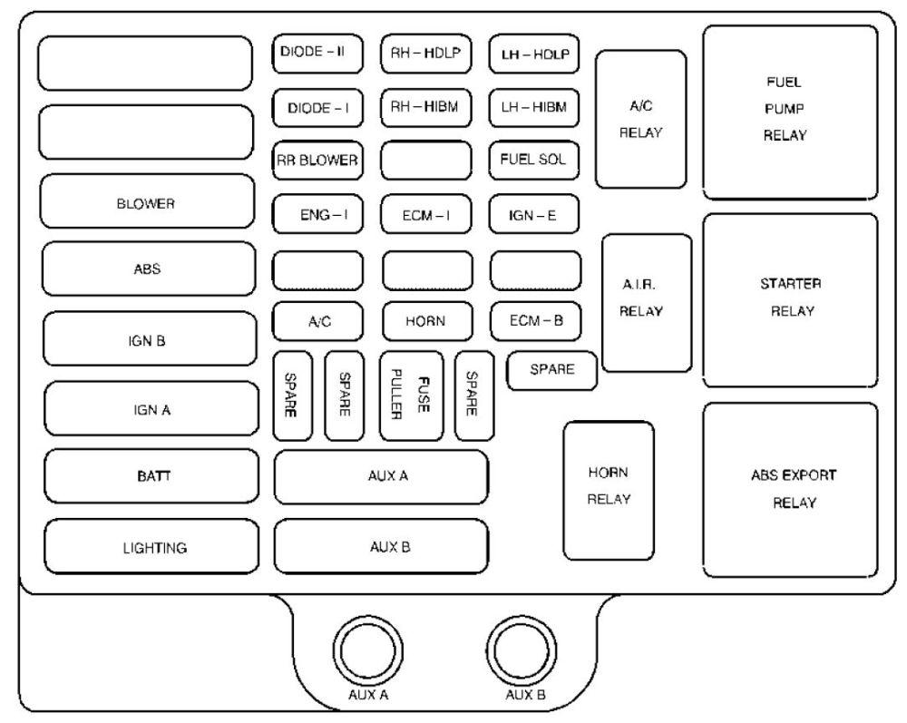 medium resolution of gmc savana fuse box diagram engine compartment