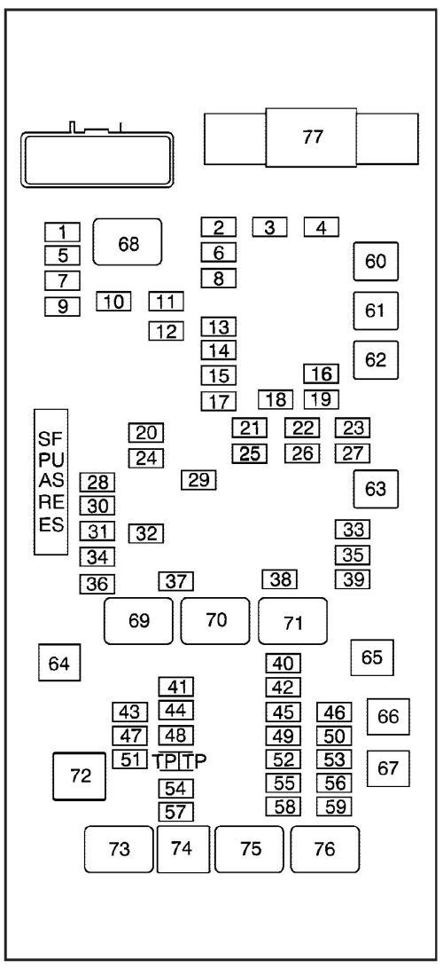 small resolution of gmc savana fuse box diagram engine compartment