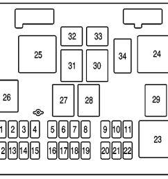 gmc savana fuse box diagram passenger compartment [ 1008 x 782 Pixel ]
