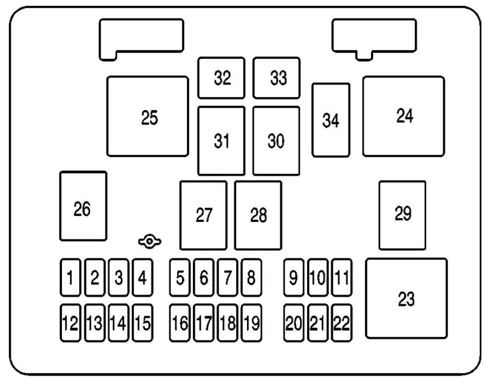 medium resolution of gmc savana fuse box diagram passenger compartment