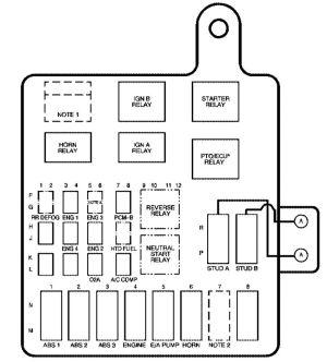 GMC Topkick (2008 – 2009) – fuse box diagram  CARKNOWLEDGE
