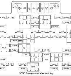 gmc yukon fuse box engine compartment [ 1104 x 873 Pixel ]