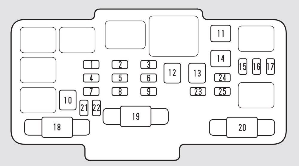 medium resolution of honda civic fuse box diagram engine compartment
