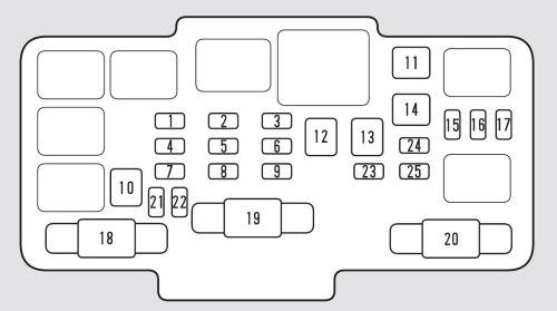 small resolution of honda civic fuse box diagram engine compartment
