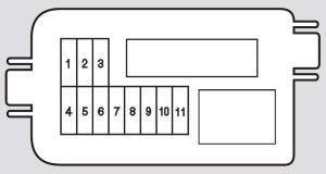Honda Ridgeline (2012 – 2014) – fuse box diagram  CARKNOWLEDGE