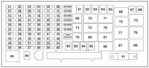 Hummer H3 (2007) – fuse box diagram  CARKNOWLEDGE