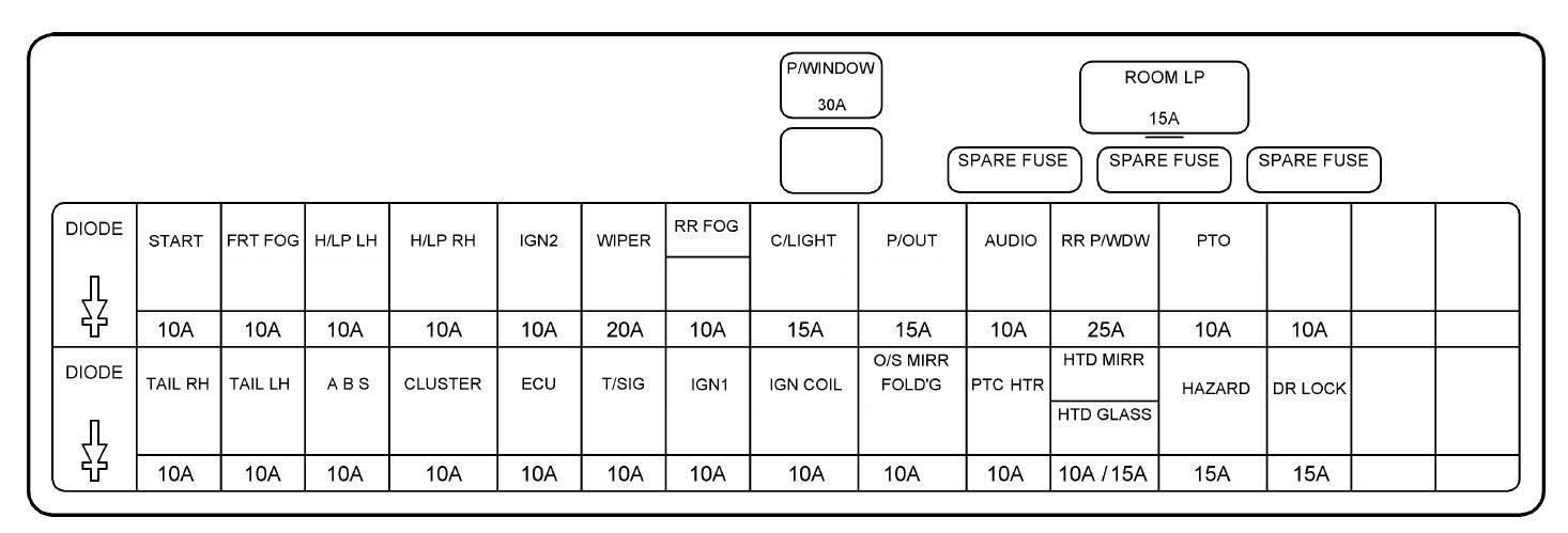 100 Fuse Box Diagram