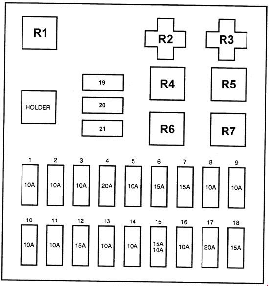 1997 gmc sierra fuse box diagram