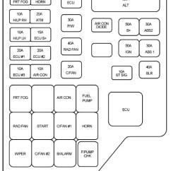 Hyundai Santa Fe Fuse Diagram Fred S Influence 2004 Box Euiu Ortholinc De 2006 Carknowledge Rh Info