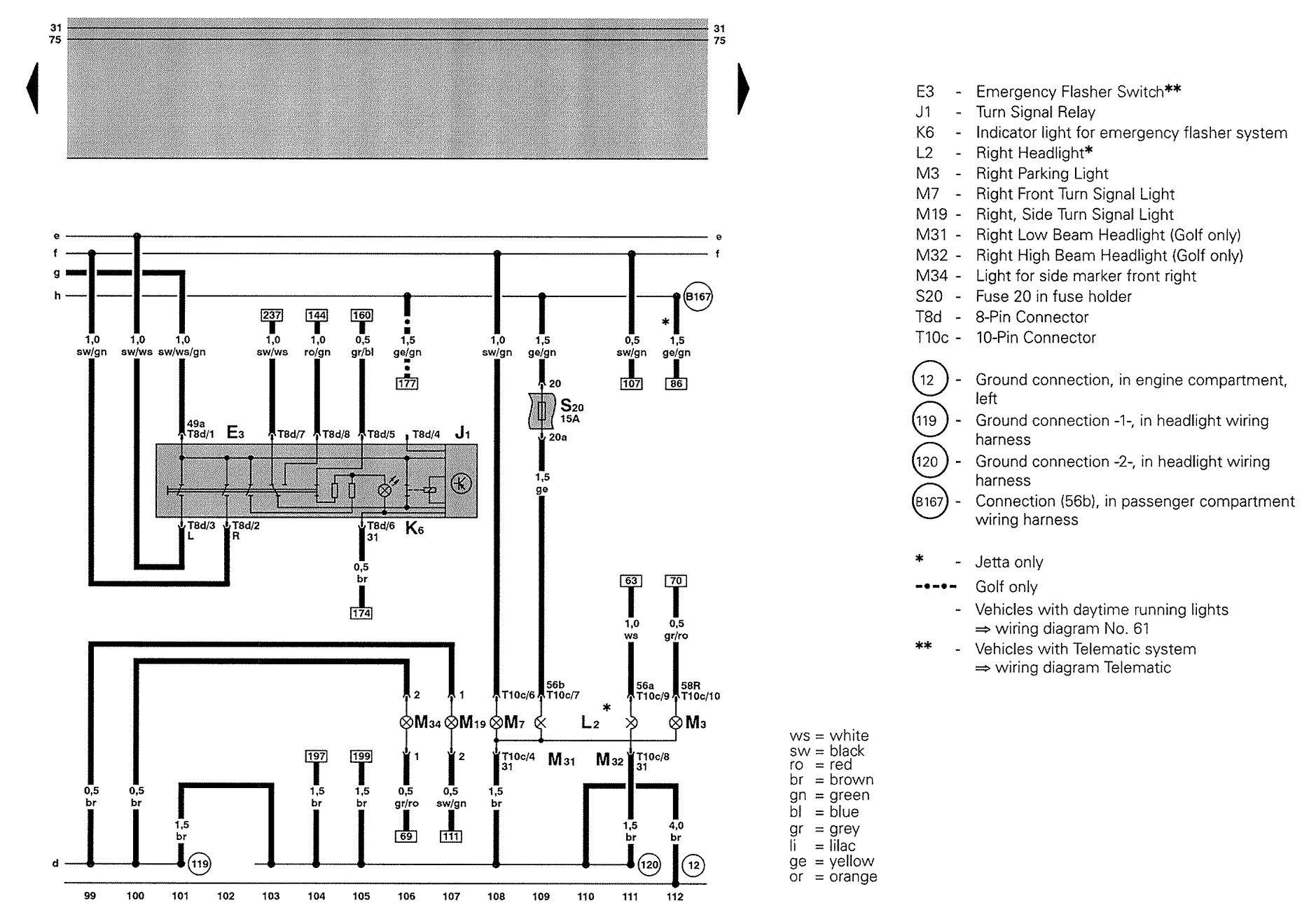 Volkswagen Golf (2003 – 2004) – wiring diagrams