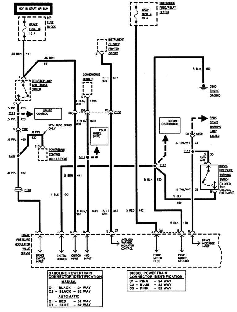GMC Sierra 1500 (1995) – wiring diagrams