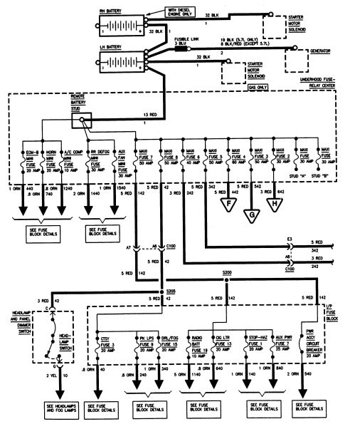 small resolution of gmc sierra 1500 wiring diagrams power distribution part 1