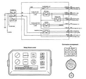 Daihatsu Rocky (1992) – fuse box diagram  CARKNOWLEDGE