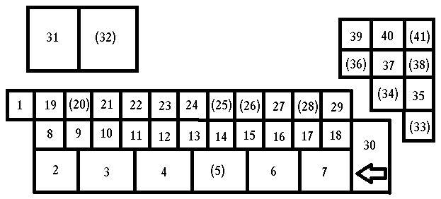 Kium Rio Fuse Box Diagram