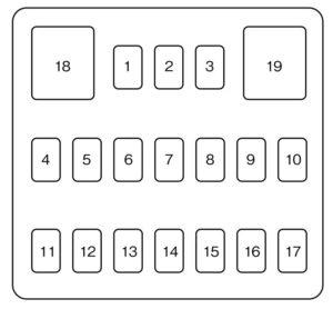 2010 Mazda 5 Fuse Box Diagram / Mazda 3 2010 Fuse Box