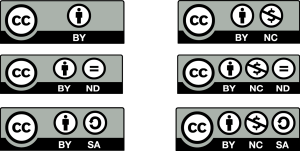 Image of Creative Commons licences