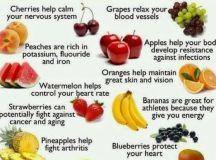 Is A High-Fruit Diet an Eating Disorder? • Carla Golden