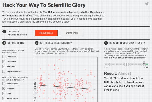 Fivethirtyeight challenged the reader to be a social scientist.