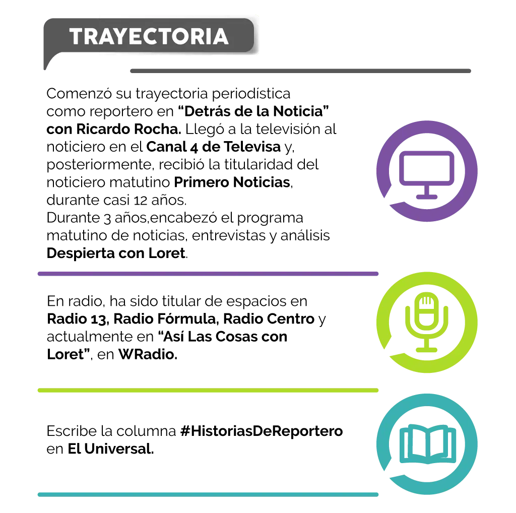 infografia-tvtrayectoria