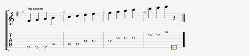 G Major scale - Position 7
