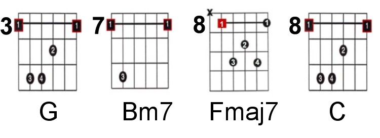 rondaful motion led wiring diagram all wiring diagram diminished scale guitar lesson auto electrical wiring diagram rondaful motion led wiring diagram