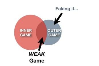 innergame1 - Carlos Xuma - Ultimate Inner Game