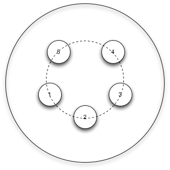 Alloy wheel fitment diagrams and information