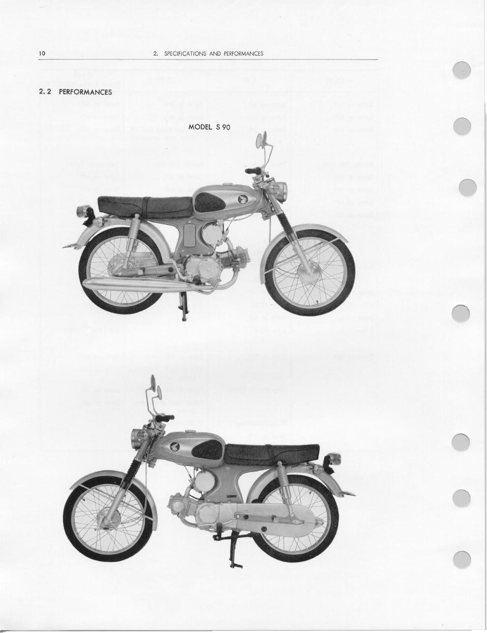 Honda C90: 017.jpg