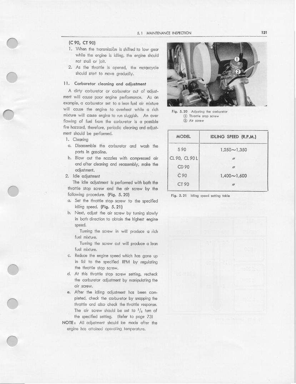 HONDA C90 MANUAL - Auto Electrical Wiring Diagram
