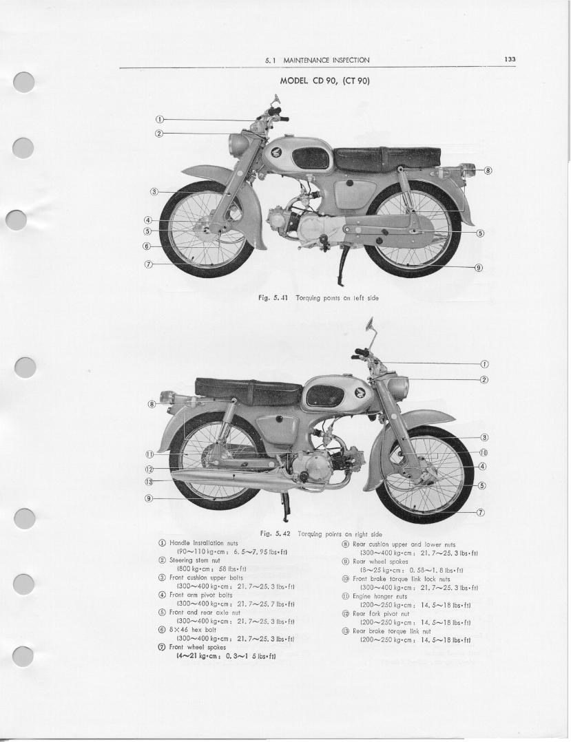 Honda C90: 140.jpg